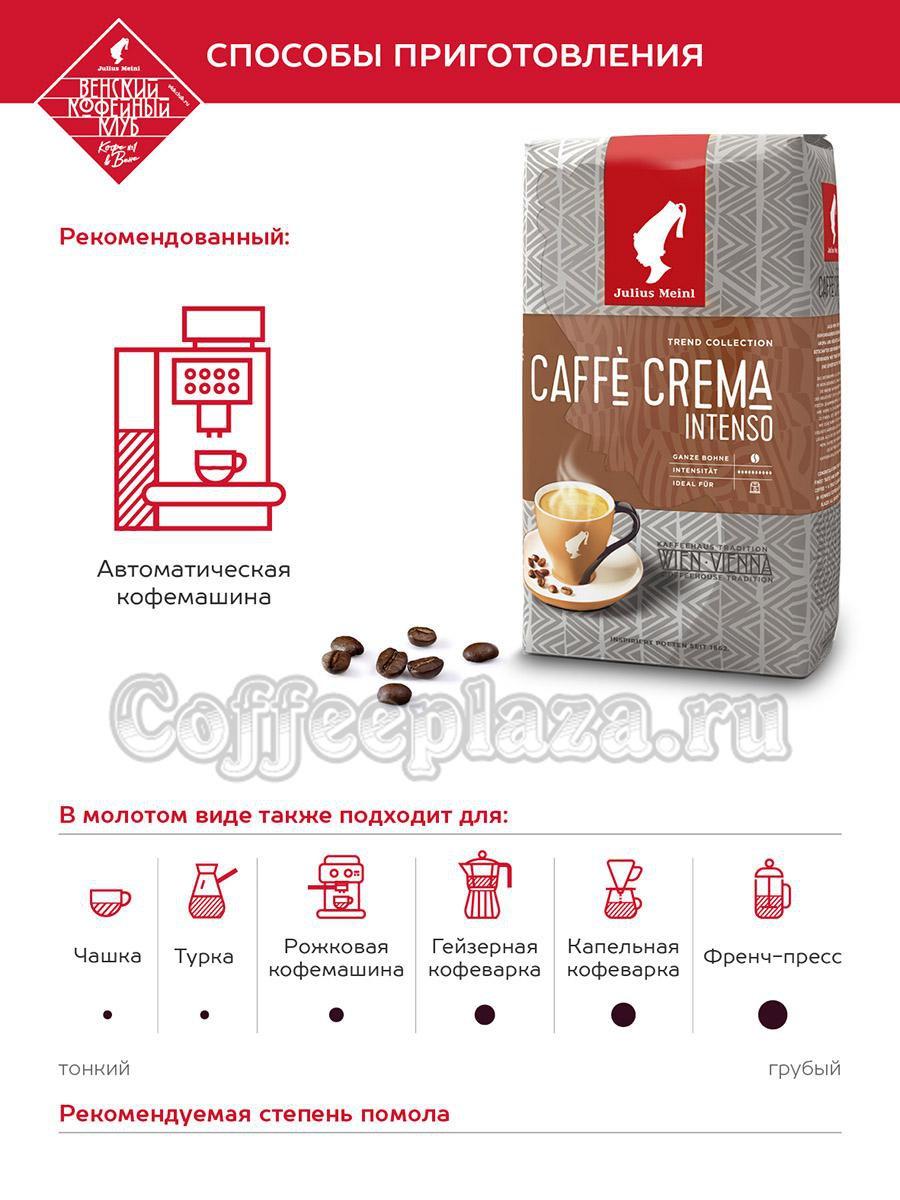 Кофе Julius Meinl в зернах Caffee Crema Intenso 1 кг