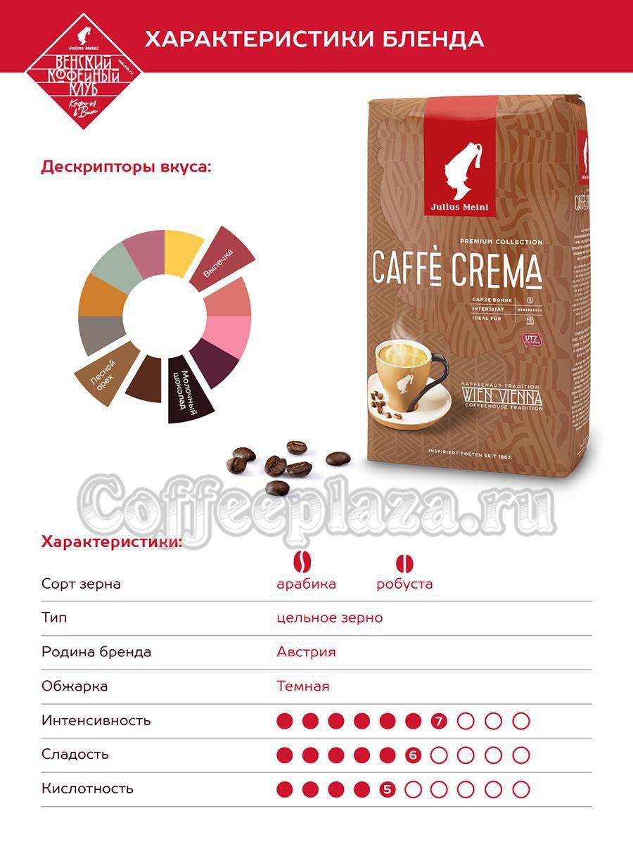 Кофе Julius Meinl  в зернах Caffe Crema 1 кг Премиум коллекция